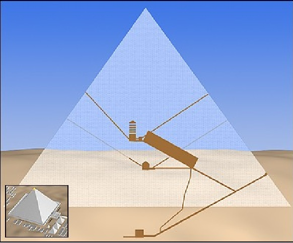The Idea of Pyramid and its Development